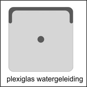 watergeleiding