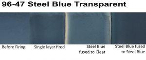 96-47 Steel Blue Transp.
